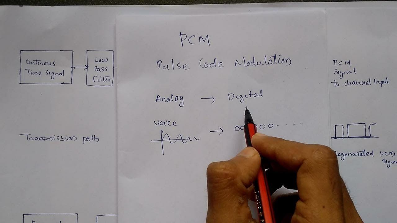 Pulse Code Modulation In Malayalam Youtube