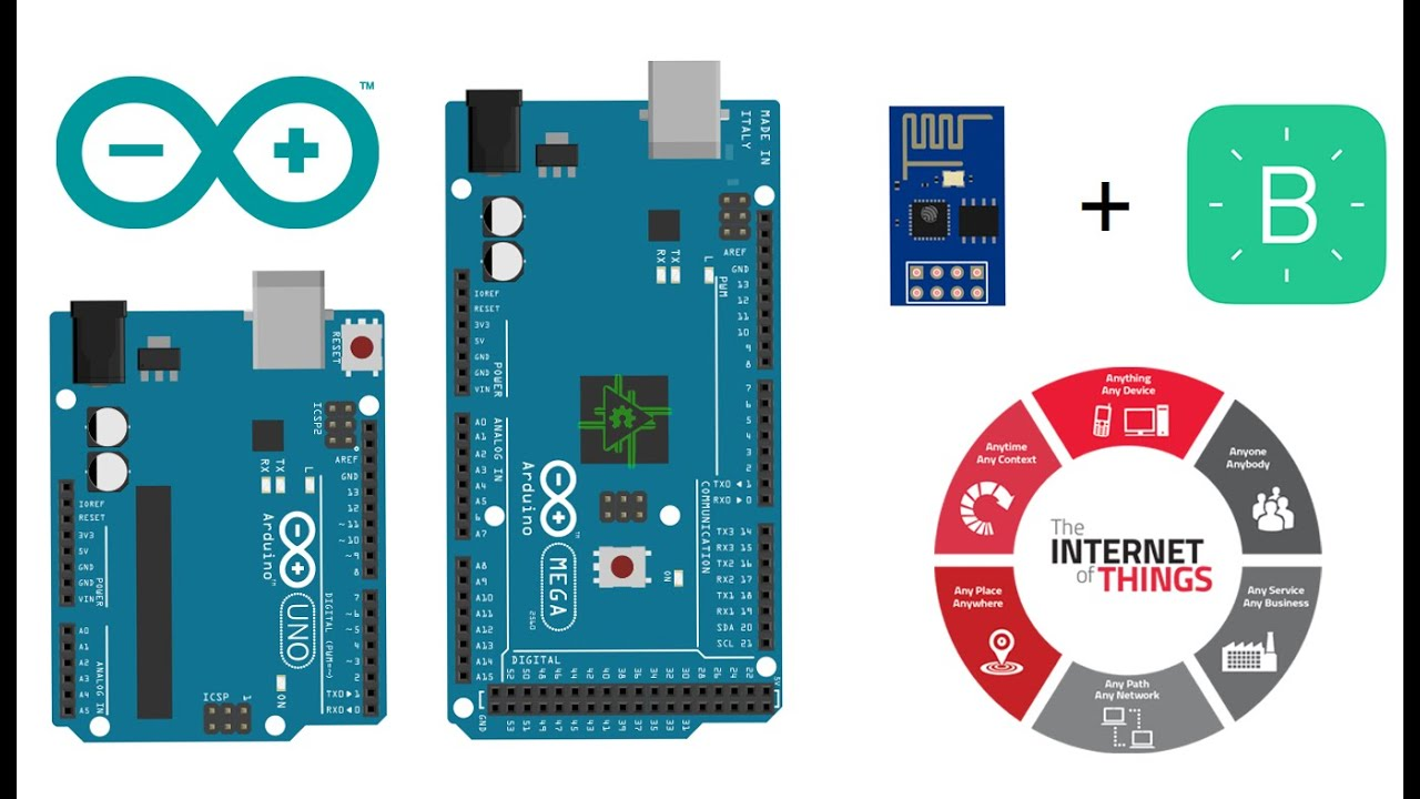 Arduino Matriz de LED Ethernet