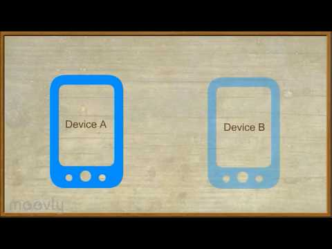 What is Simplex, Half Duplex and Full Duplex?