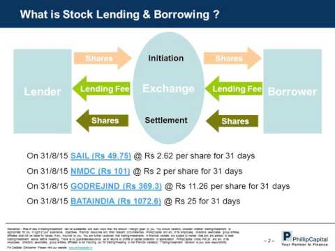 Stock Lending and Borrowing (SLB)