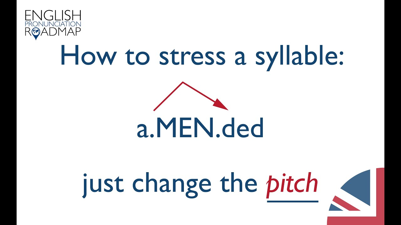How to put stress in Word Two simple ways