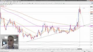 VIDEÓ: dollár és jen kontra euró
