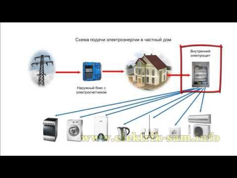 подключение электричества от столба к дачному домику