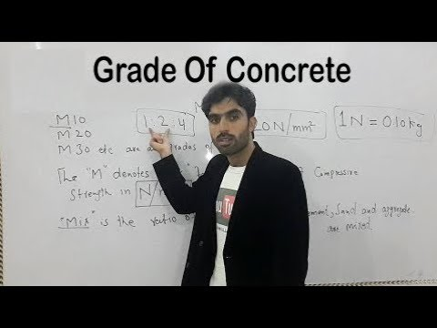 Grade of Concrete