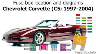 Fuse box location and diagrams: Chevrolet Corvette (C5; 1997-2004)