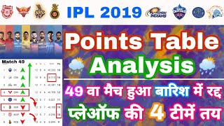 IPL 2019 - Points Table Analysis After 49 Matches & Playoffs Race After Rain   My Cricket Production