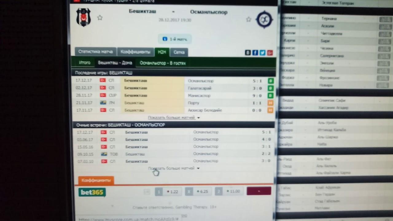 Ставки на футбол на Акхисар Беледийе – Аланияспор. Ставки на чемпионат Турции 22 Мая 2017