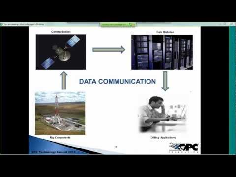 SCADA For Oil And Gas Drilling With InduSoft