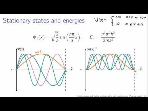 Infinite square well states, orthogonality and completeness (Fourier series)