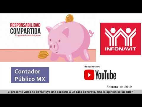 INFONAVIT: Programa Responsabilidad Compartida. Reestructura Tu Crédito - Contador Publico MX