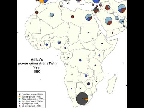 Africa's power generation since 1971