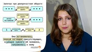 Как готовиться к ЕГЭ по русскому языку. Пунктуация. Обособленные члены