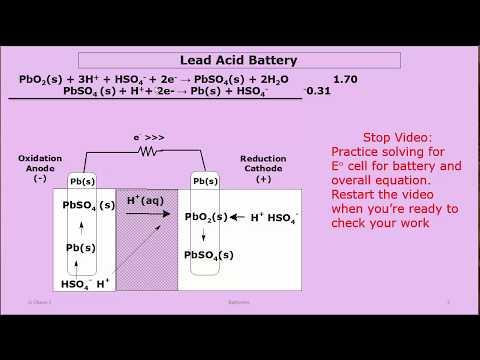 E batteries 2