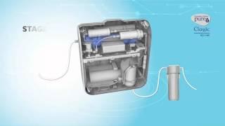 Pureit Classic Ro+MF Water Purifier