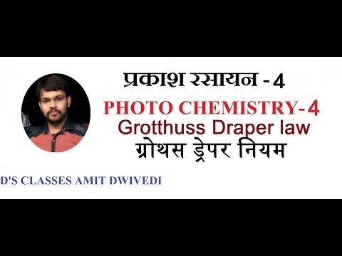 photo chemistry || प्रकाश रसायन || grotthuss draper law || ग्रोथस ड्रेपर नियम || part 4