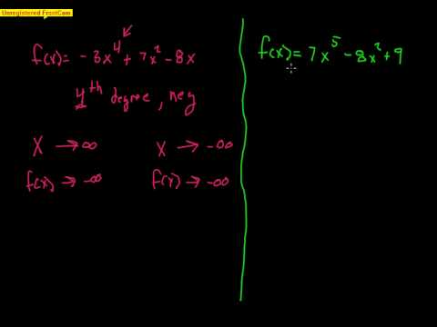 Pre-Calculus: Section 2.2 NEW - Higher Degree Polynomials