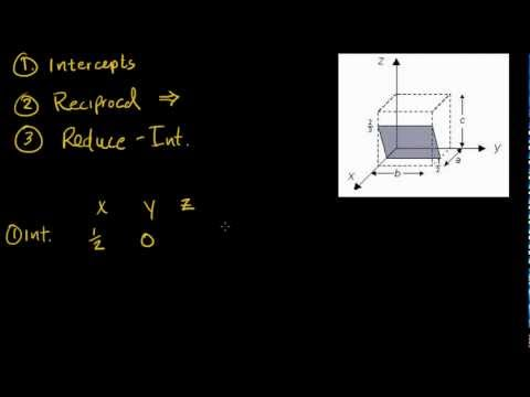 Miller Indices for Crystal Structures