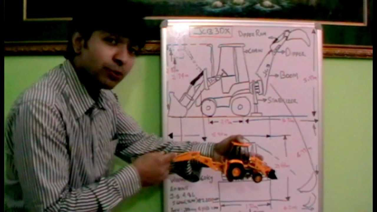 JCB 3DX Machine (Must Watch)  YouTube