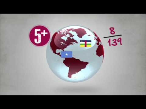 ITUC Global Rights Index: The world