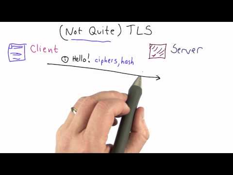 Basic TLS - Applied Cryptography