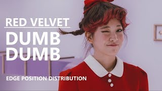 RED VELVET(레드벨벳) - DUMB DUMB [Edge Position Distribution]