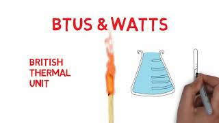 Heat Transfer Series Video 2: BTUs vs Watts