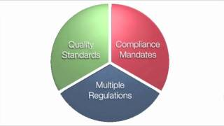 quality and compliance quality management software iqs