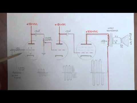 how-tube-amplifiers-work,-part-2:-the-pre-amp-and-power-amp