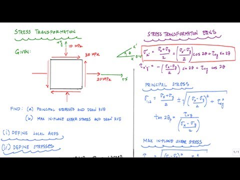 stress transformation example 1 (2/2 - max in-plane shear stress) -  mechanics of materials