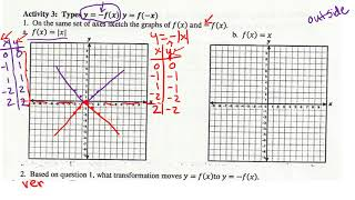 1 5 Transformations of Functions Video #6  Vertical Reflections