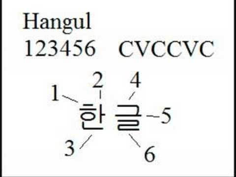 Korean lesson 1 hangul part 1 how to order korean letters youtube spiritdancerdesigns Choice Image