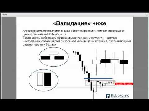 Forex. Эффективные ценовые паттерны (часть 2)