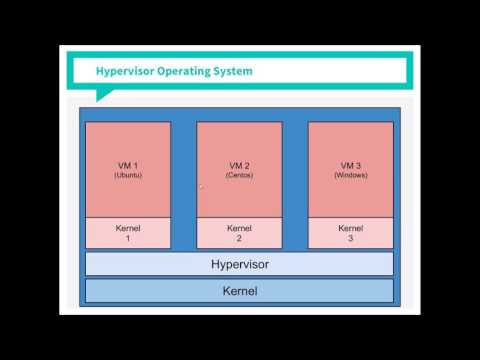 Webinar Platform as a Service (PaaS) and openStack