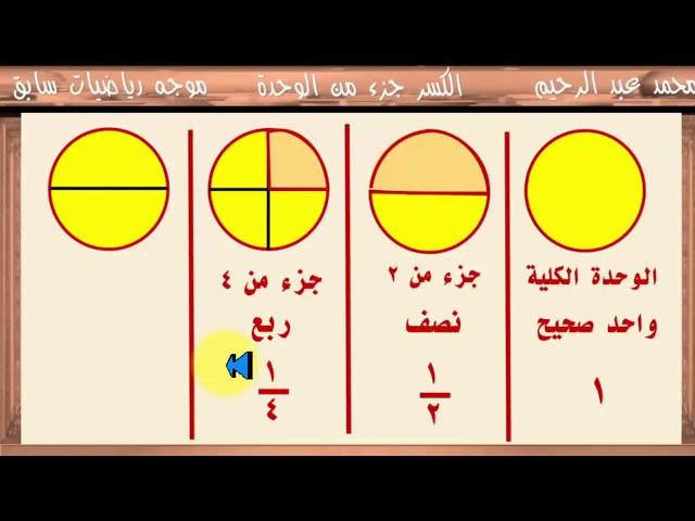 شرح درس الكسر كجزء من الوحدة رياضيات الصف الثاني الابتدائي ترم ثاني
