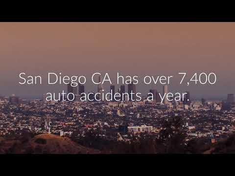Cheap Car Insurance San Diego CA