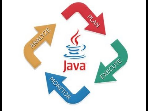 packages-&-classpath-in-java-(-very-important-topic)---java-tutorial-video-11