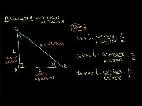 Trigonometria 3 - Definicao Formal Seno Coseno Tangente.mp4