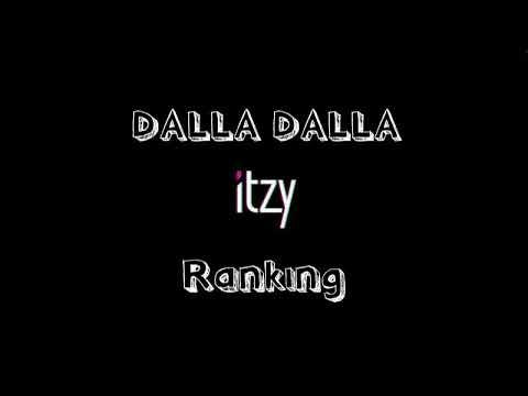 ITZY 'DALLA DALLA' Ranking