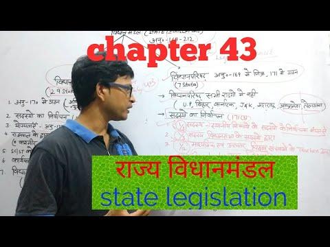 State legislation: Indian polity