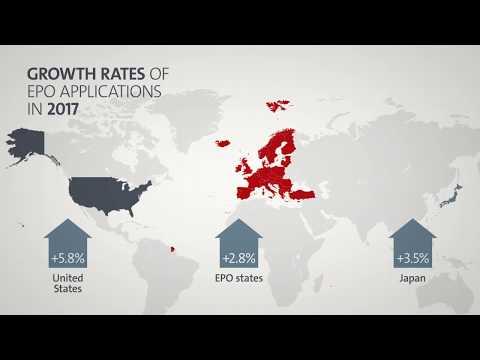EPO Annual Report 2017