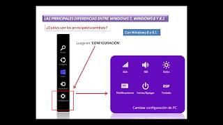 Diferencia entre Windows 7, Windows 8 y 8.1 ( CAPITULO I )