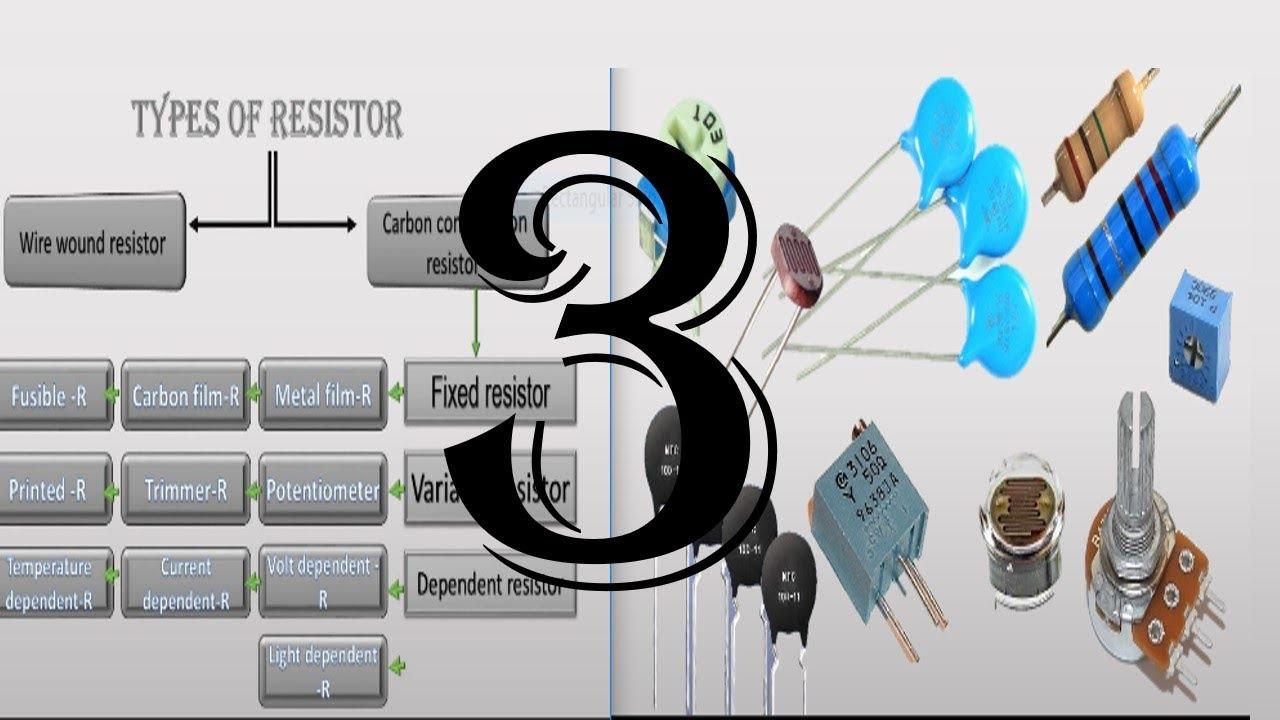 maxresdefault basic electronics types of resistor {parts 3} metal film carbon