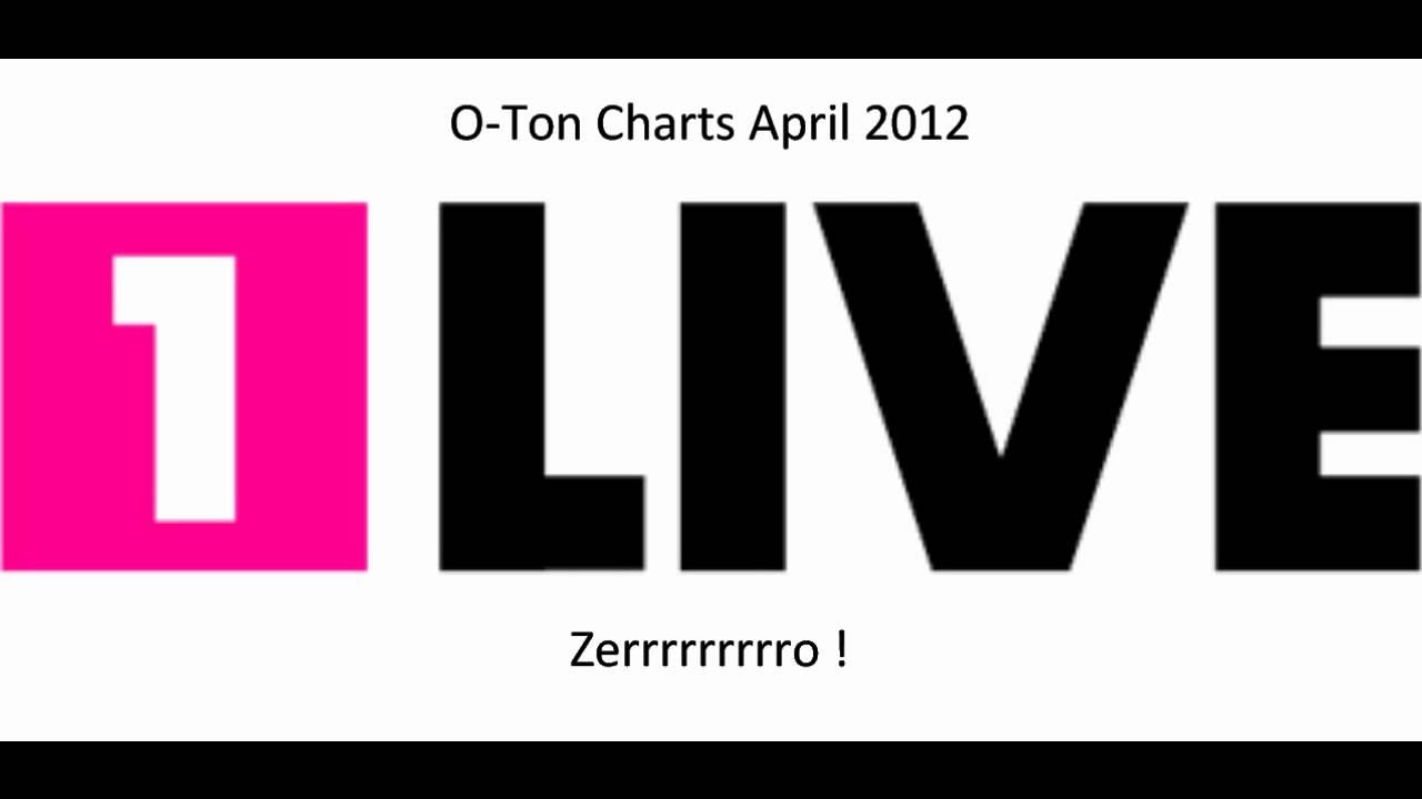 O Ton Charts Show