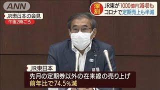 JR東日本が1000億円減収も 定期券売り上げも半減(20/05/12)