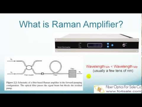 What is Raman Amplifier?