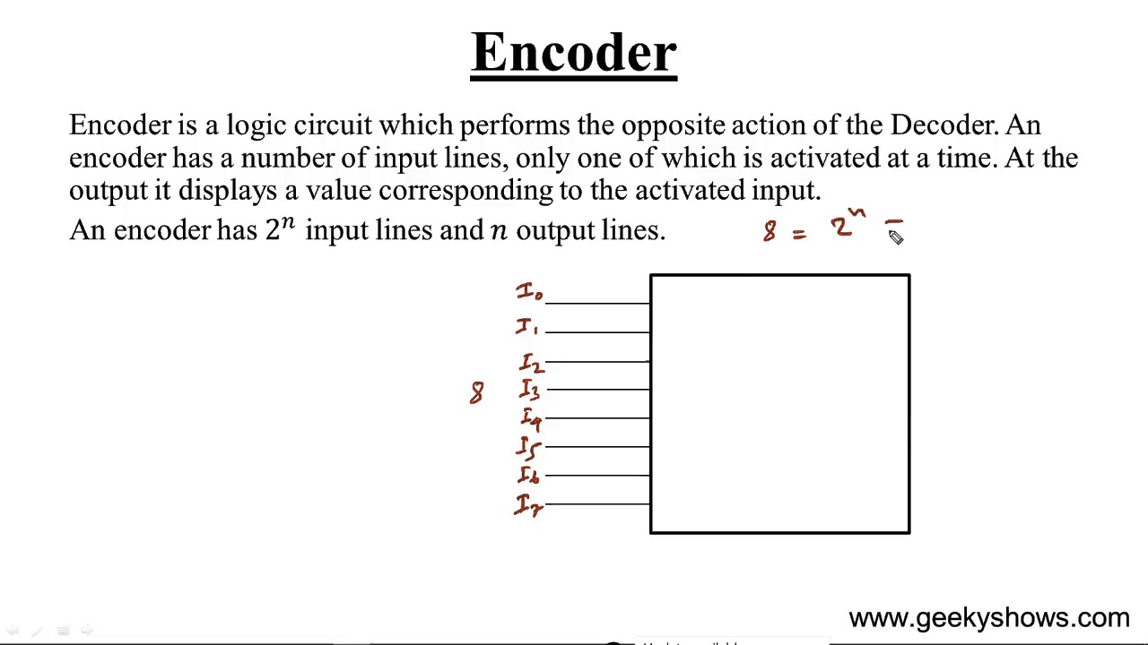 encoder and decoder شرح
