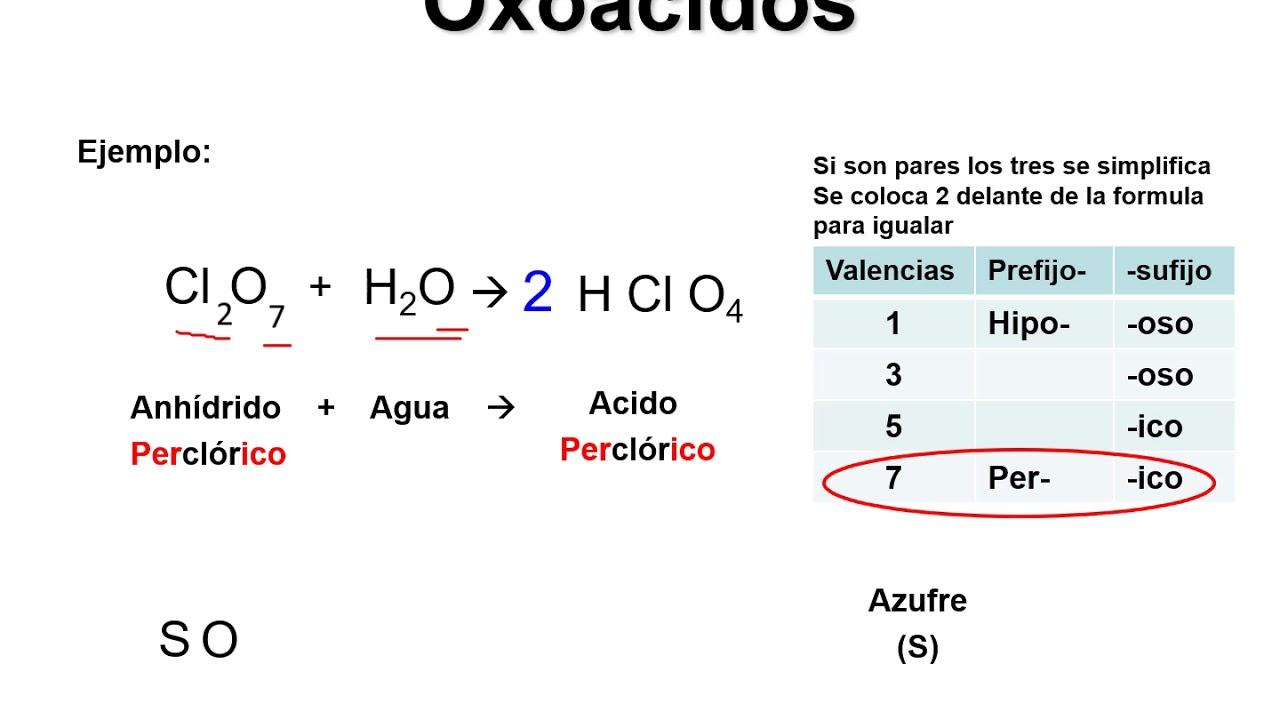 Oxoacidos Ecuación Nomenclatura Y Fórmulas Youtube