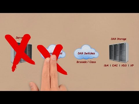 Availability Intelligence for End-to-End SAN Performance & Capacity