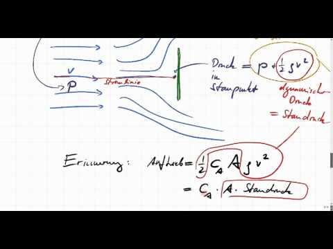 Staudruck, dynamischer Druck; Prandtl-Rohr, Saugschlauch