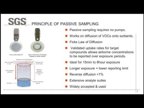 Air Sampling and Analysis of VOCs for Monitoring Exposure by Passive Sampling